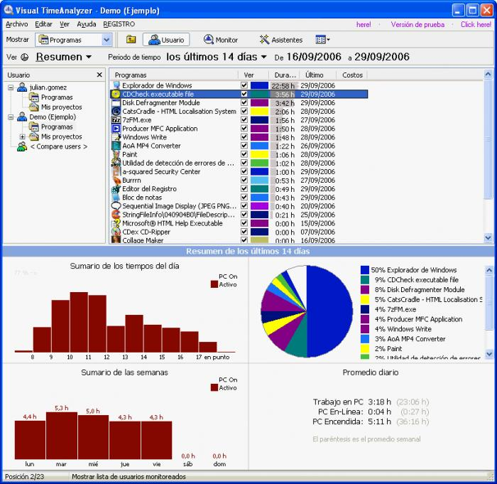 Visual TimeAnalyzer - sledujte svoji výkonnost