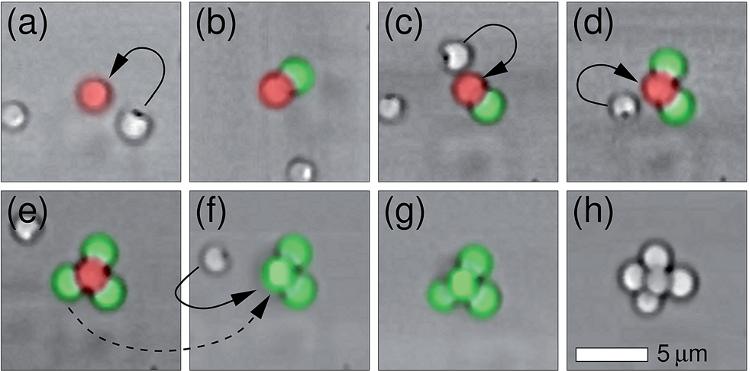 Přeskupování shluků nanočástic