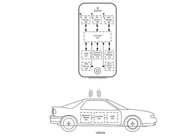 Propojení lokalizačních komponent iPhonu a CarPlay v autě