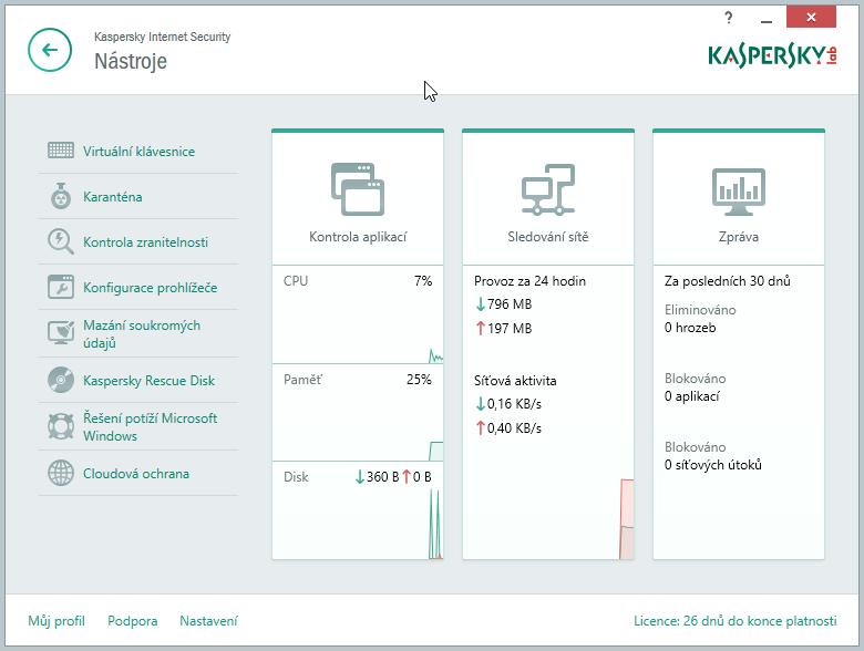 Další nástroje Kaspersky Internet Security Multi-Device
