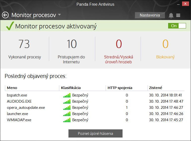 Panda Free Antivirus: monitor procesů