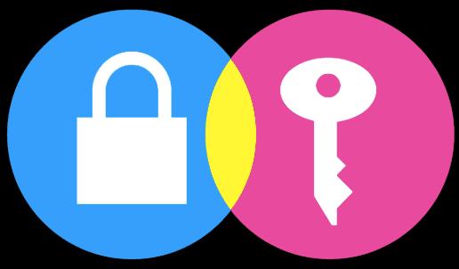 Bezpečí & použitelnost: maxima komunikačních platforem