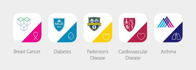 Již dostupné aplikace Apple ResearchKit