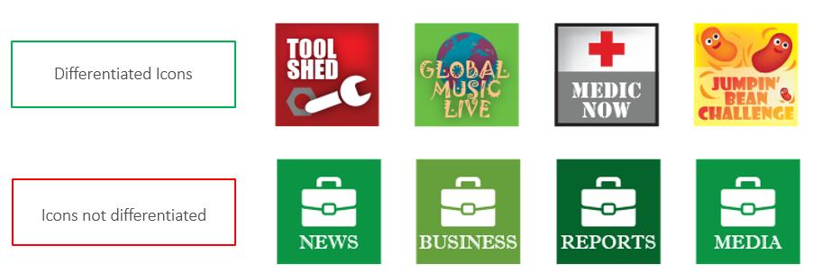 Nahoře: ikony dostatečně rozlišující - Dole: ikony nesplňující kritérium minimalizace zmatku