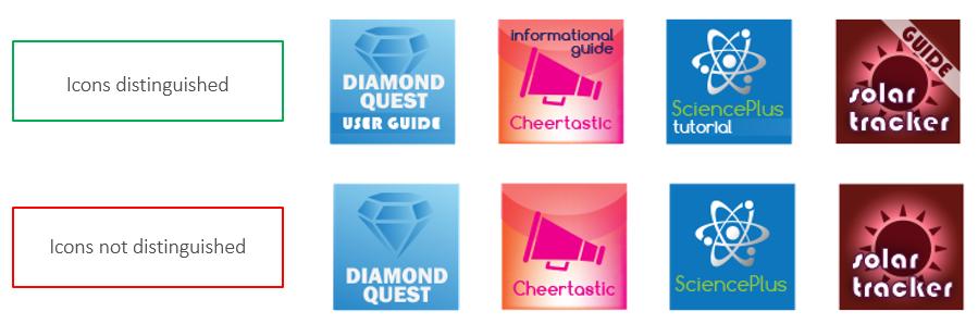 Nahoře: ikony jasně označené - Dole: nedostatečné odlišení pouze informační funkce