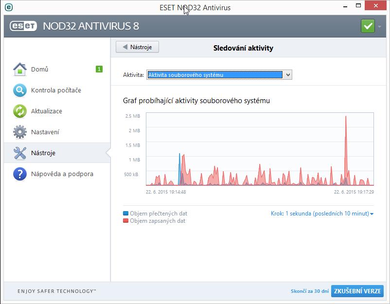 ESET NOD32 Antivirus 8:  v Nástrojích lze sledovat probíhající aktivity souborového systému