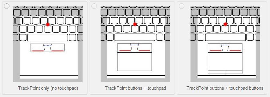 Retro ThinkPad: kombinace TrackPointu a jeho tlačítek s touchpadem a jeho tlačítky