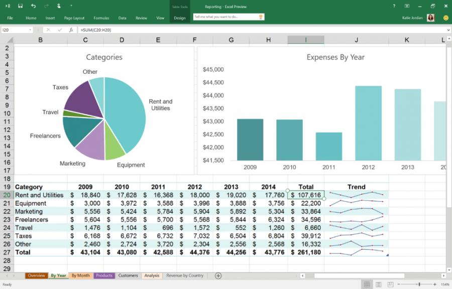 Excel v podobě Office verze 2016