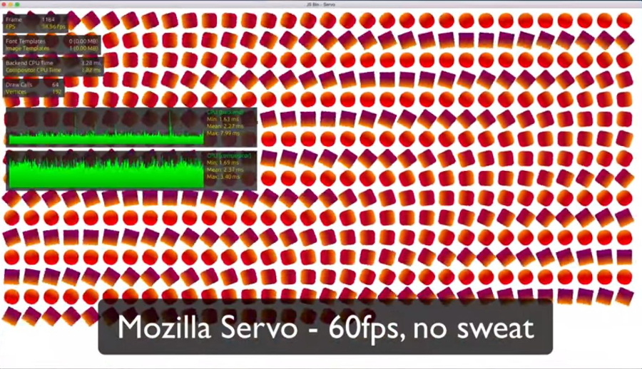 Servo exceluje v testu experimentálního vykreslování nad renderovacími jádry všech ostatních prohlížečů
