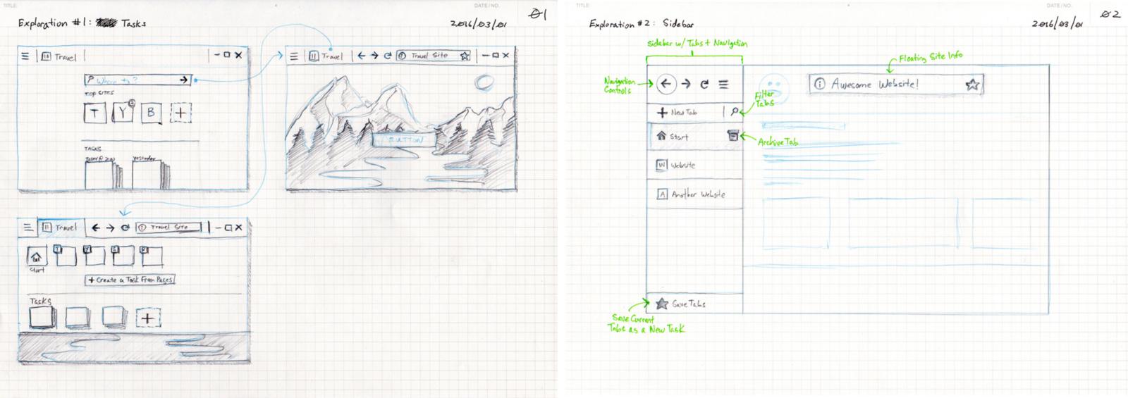 Projekt Tofino: některé skicy návrhů možných změn rozhraní prohlížeče