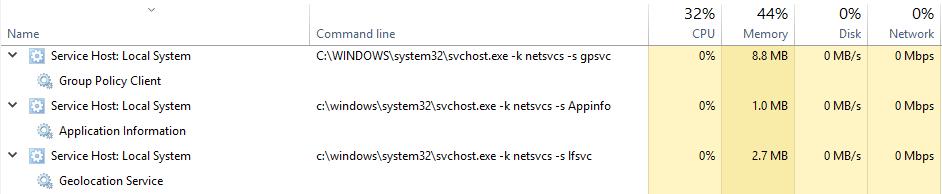 Microsoft se rozhodl rozgrupovat služby sdružené pod procesy svchost.exe