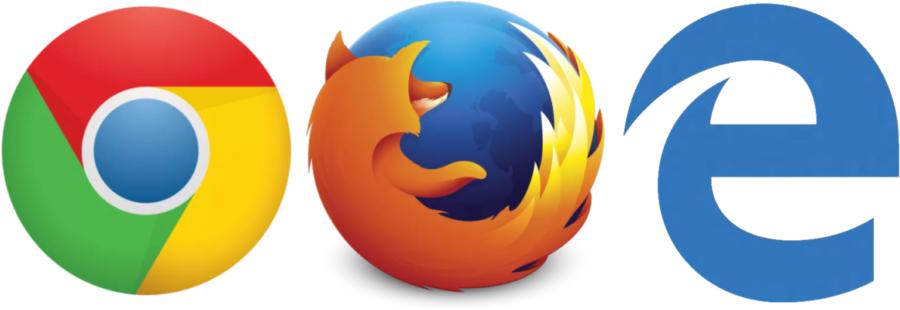S phishingem se popraly Google Chrome, Mozilla Firefox a Microsoft Edge