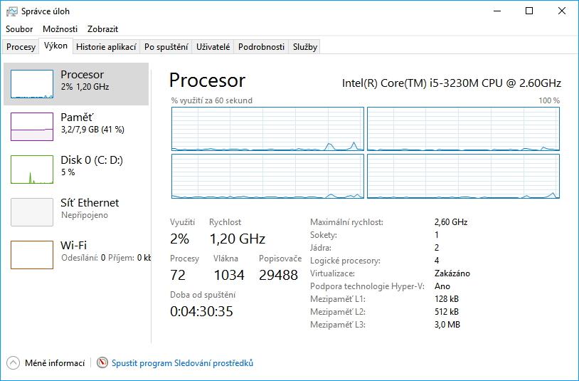 Systém je připraven na test - pro lepší přehled přepneme zobrazení grafu využití procesoru na zobrazení logických procesorů