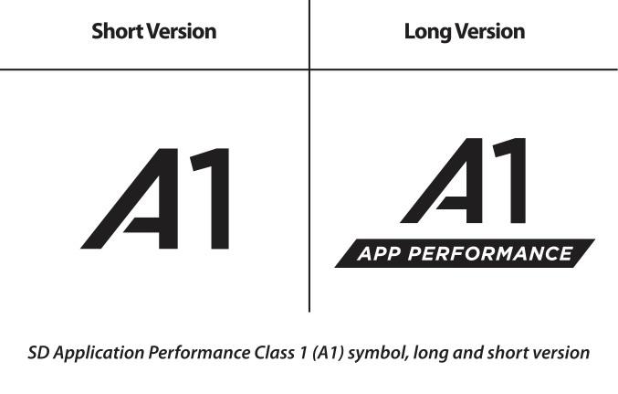 Vizuální provedení označení App Performance Class 1 ve zkrácené a plné verzi