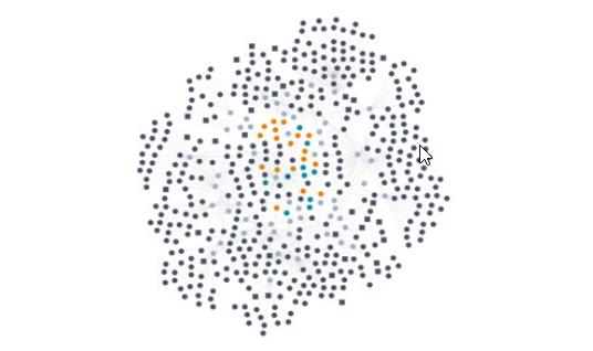 Cluster falešných účtů šířících a zesilujících původní sdělení