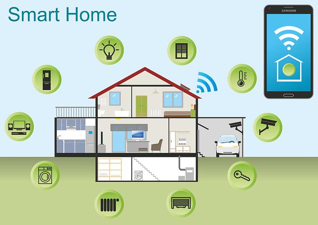 Smart = utilizace nejnovějších technologií ve prospěch obyvatelů daného prostoru
