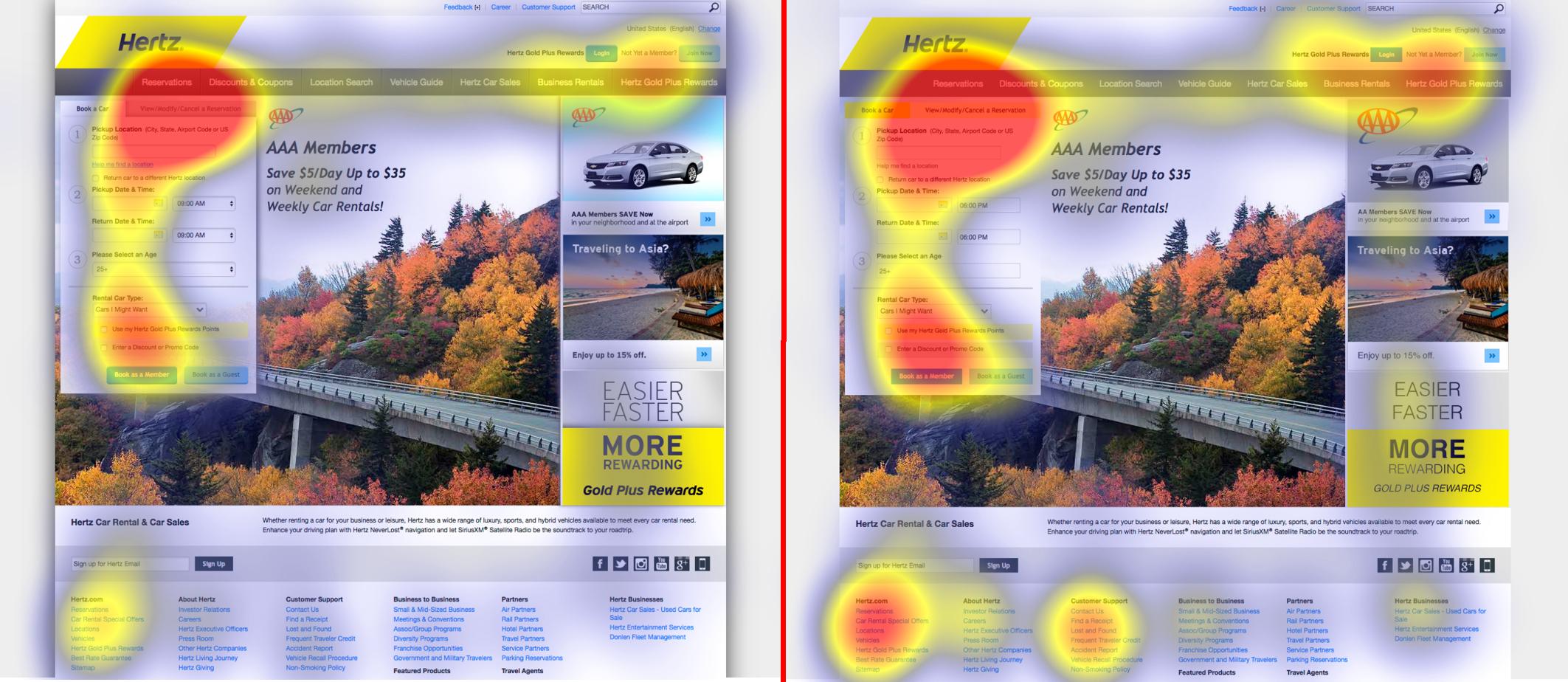 Silná verze vlevo jasně soustředí nejvíce pozornosti směrem k požadované akci. Na slabé verzi webu pozornost od cílového odkazu kolísala nejen k okolním prvkům a reklamním objektům, ale i k menu v zápatí. Právě toto hledání v menu silně naznačuje, že uživatelé nebyli schopni využít hlavních navigačních prvků.