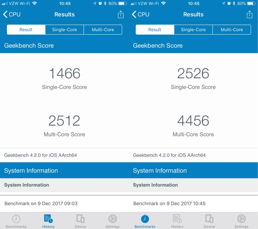 Rozdíl ve výkonech iPhonu 6 s opotřebenou a s novou baterií