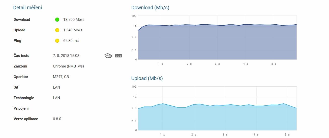 A jakpak vypadá průtok dat přes Windscribe?