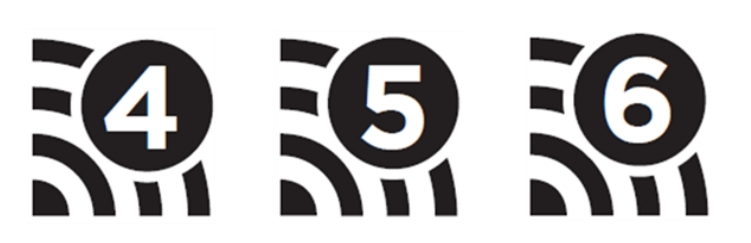 Návrh možné podoby ikonek spojených s novým označováním Wi-Fi standardů (Zdroj: wi-fi.org)