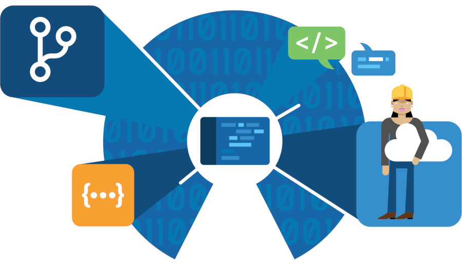 Microsoft se chystá zapojit více svých personálních zdrojů do vývoje open source Chromia (Zdroj: MicrosoftEdgeInsider.com)