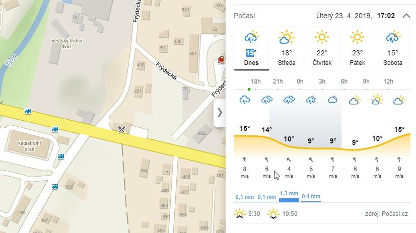 Detailní informace zahrnují srážkové podmínky, teplotu, rychlost větru, objem srážek, dobu východu a zapadání slunce