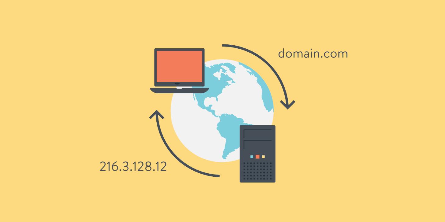 DNS se zjednodušeně rovná překladu doménových jmen (Zdroj: Kinsta.com)