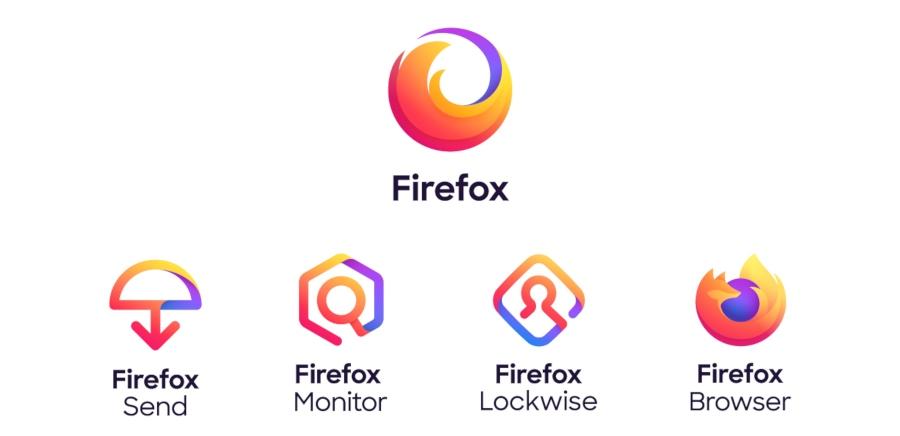 Masterikona ikona Firefox a ikony zahrnutých služeb (Zdroj: Mozillla.org)