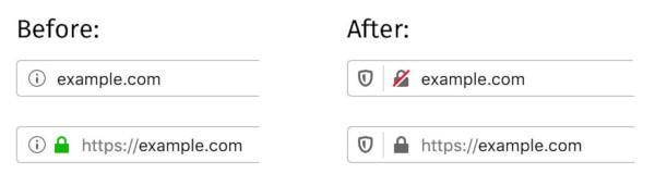 Změna logiky označování HTTPS a HTTP webů - ty první jsou již normou a ty druhé jsou považovány vyloženě za hrozbu