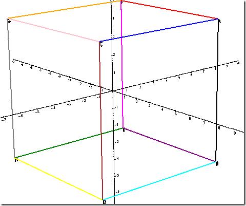 Geometry Visualizer 3D pro dokonalé 3D modely