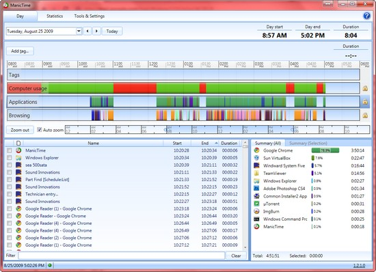 ManicTime a snadné sledování činnosti počítače