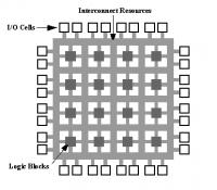 Microsoft chce své servery popohnat programovatelnými čipy