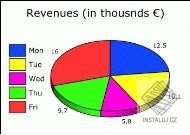 graph2svg