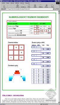 Numerologie - rozbory osobnosti