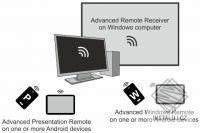 Advanced Remote Receiver