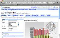 Aqua Data Server