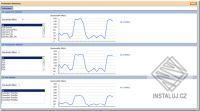 Hyper-V Bandwidth Meter