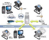 3CX softwarová telefonní ústředna