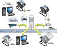 3CX softwarov� telefonn� �st�edna