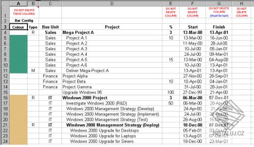Gantt Chart Builder System